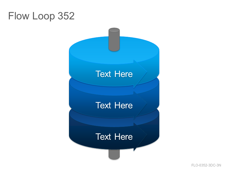 Flow Loop 352