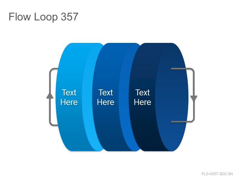 Flow Loop 357