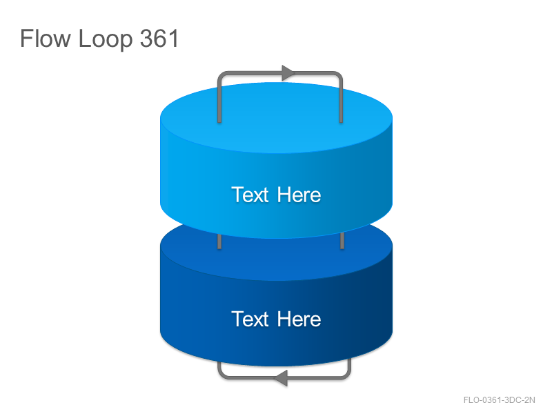 Flow Loop 361