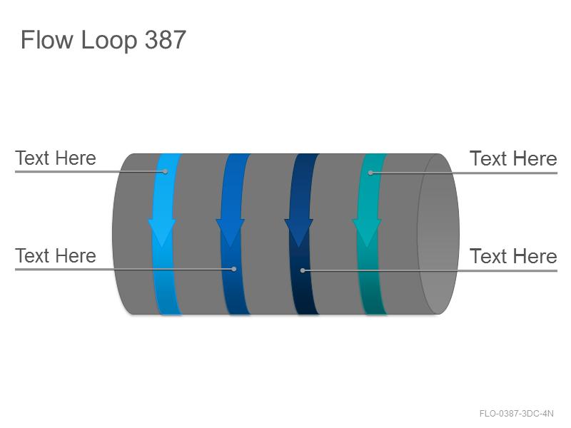 Flow Loop 387