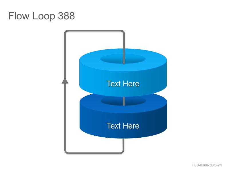 Flow Loop 388