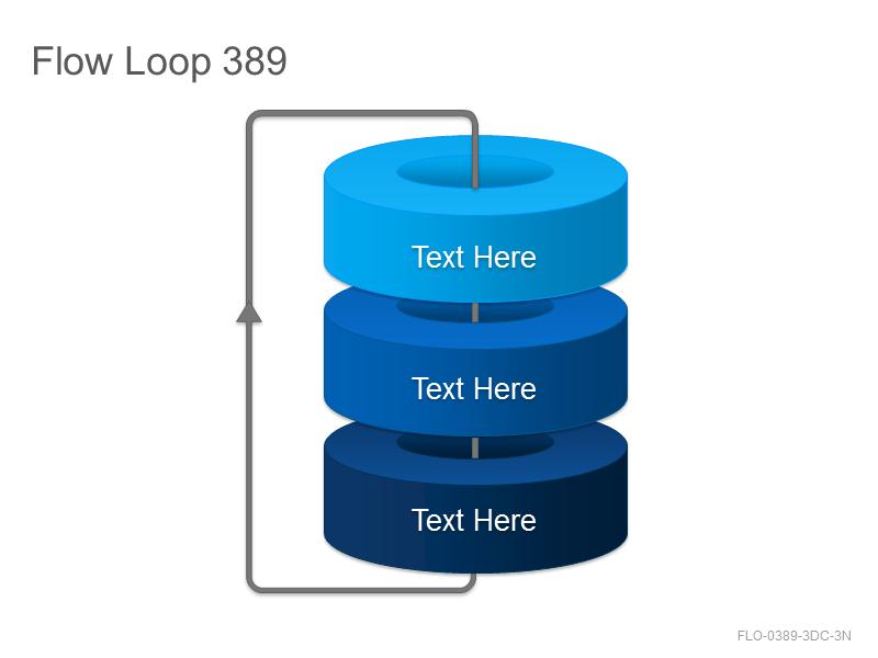 Flow Loop 389