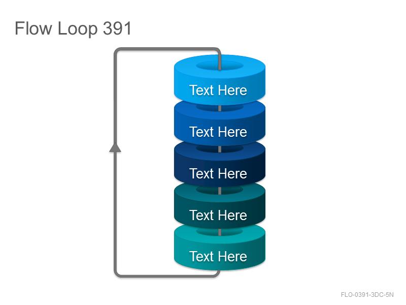 Flow Loop 391