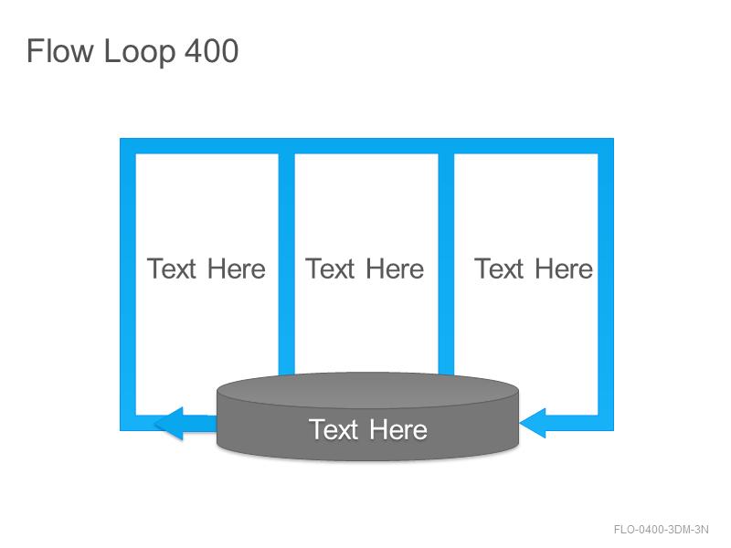 Flow Loop 400