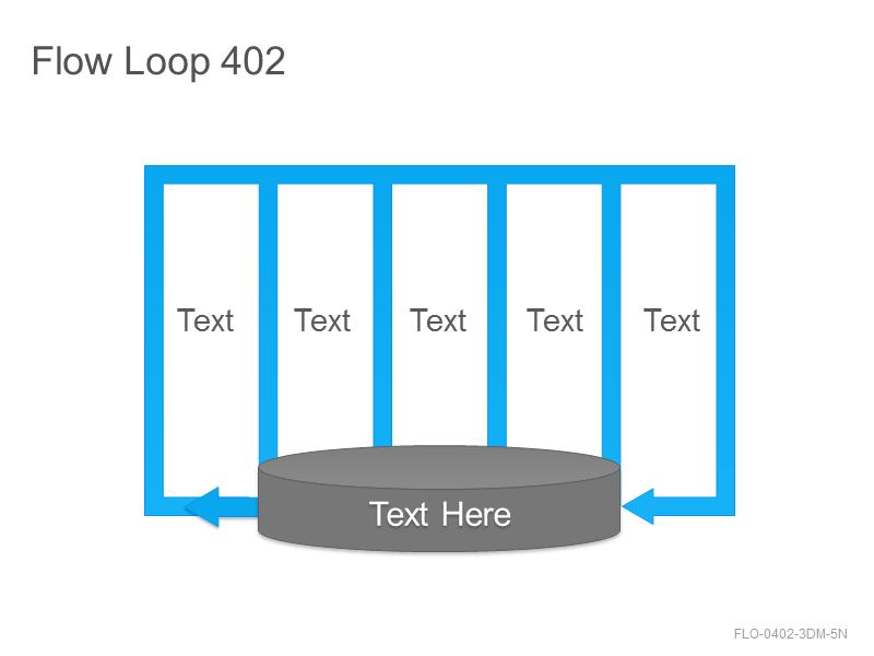 Flow Loop 402