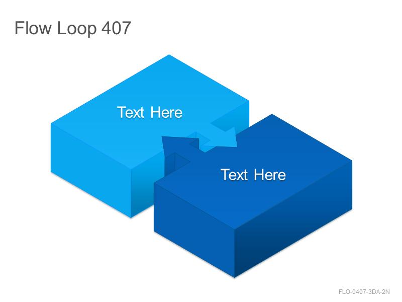 Flow Loop 407