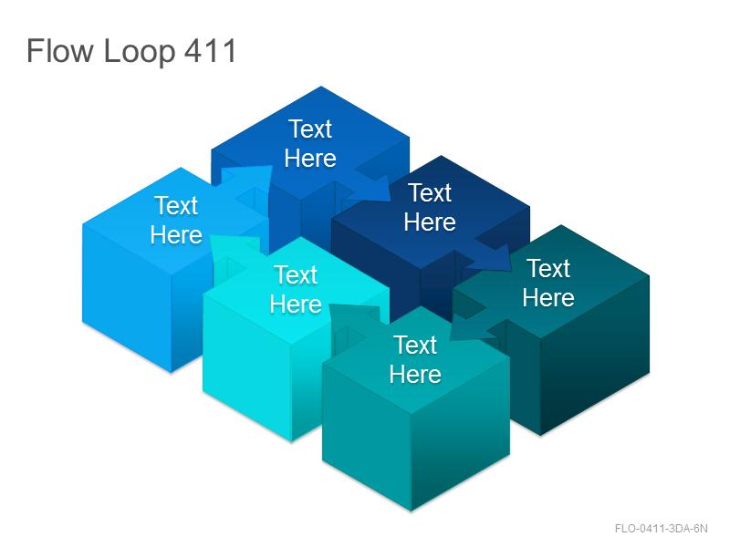 Flow Loop 411