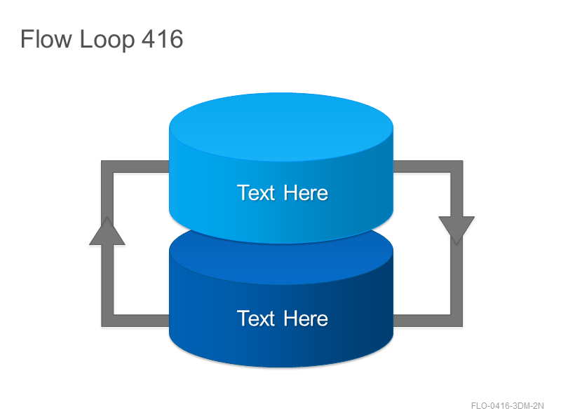 Flow Loop 416