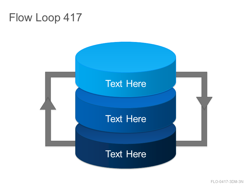 Flow Loop 417