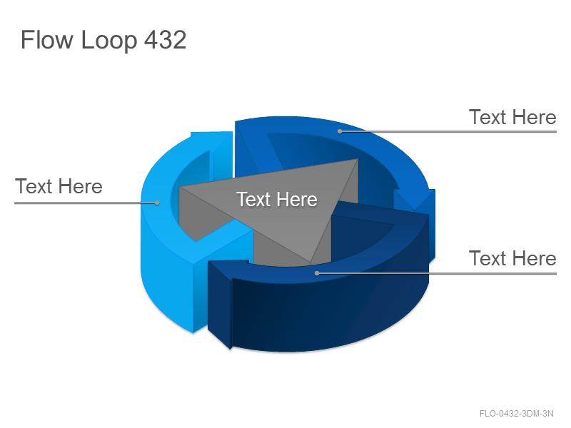 Flow Loop 432