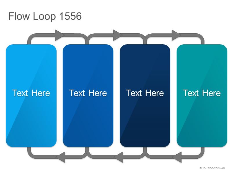 Flow Loop 1556