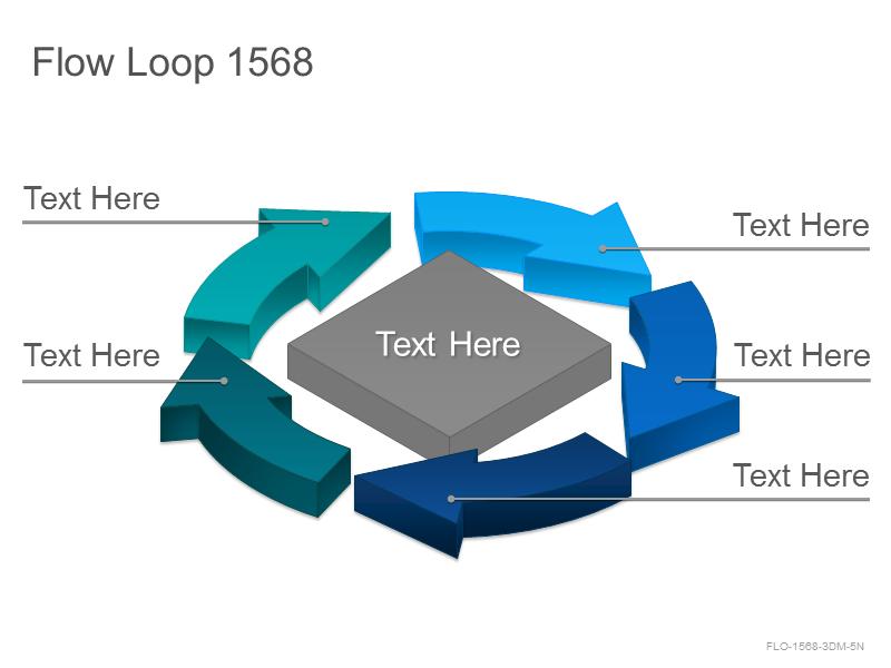 Flow Loop 1568