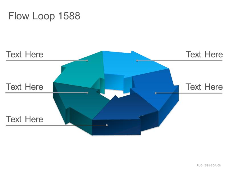 Flow Loop 1588