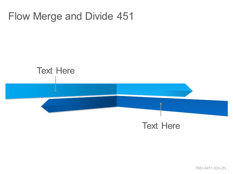 Flow Merge and Divide 451