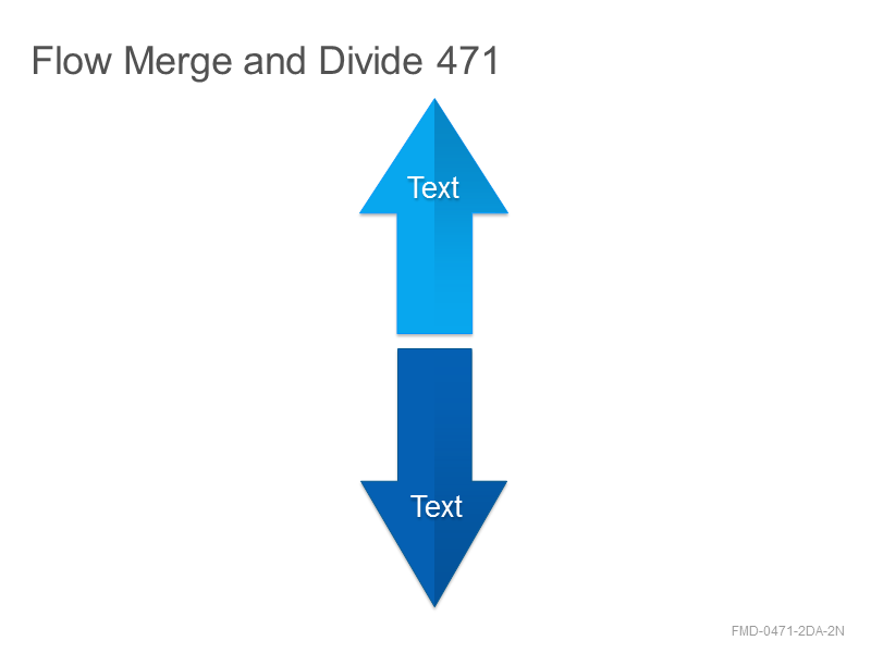 Flow Merge and Divide 471