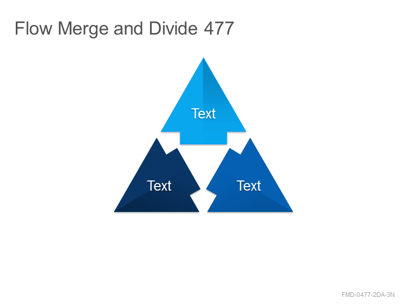 Flow Merge and Divide 477