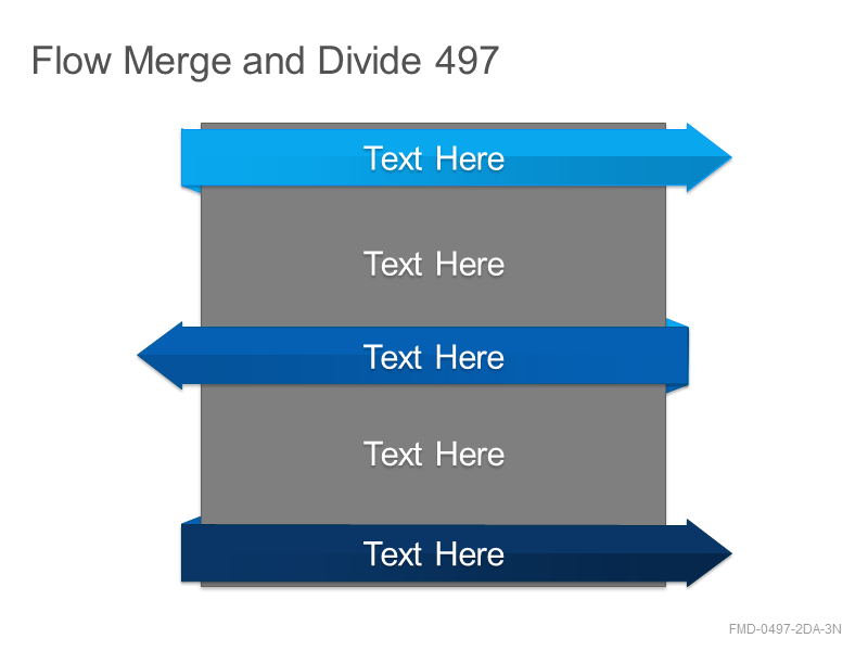 Flow Merge and Divide 497