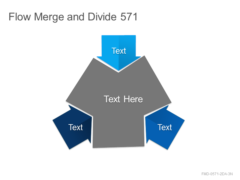 Flow Merge and Divide 571