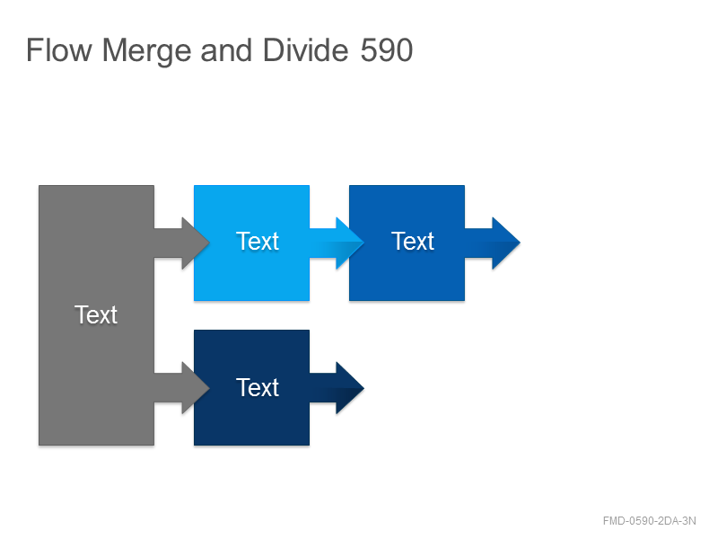 Flow Merge and Divide 590