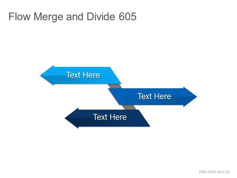 Flow Merge and Divide 605