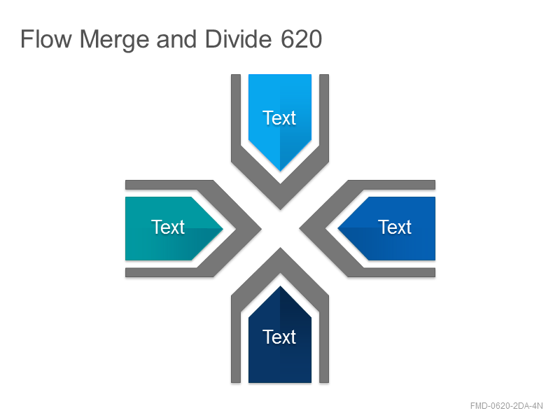 Flow Merge and Divide 620