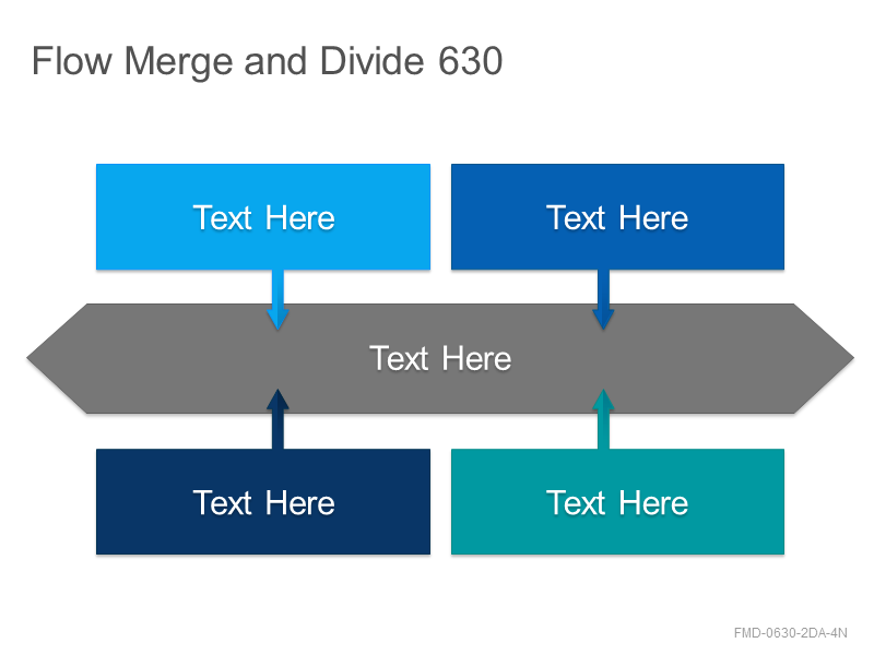 Flow Merge and Divide 630
