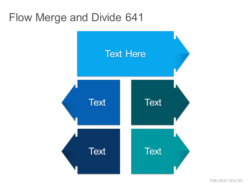 Flow Merge and Divide 641