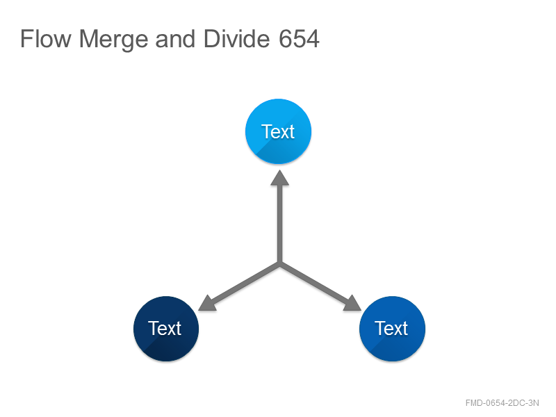 Flow Merge and Divide 654