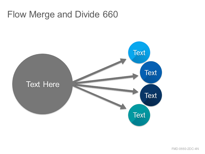 Flow Merge and Divide 660