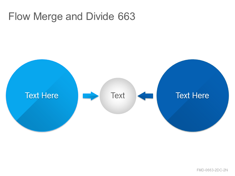 Flow Merge and Divide 663
