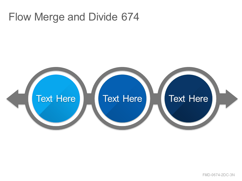 Flow Merge and Divide 674