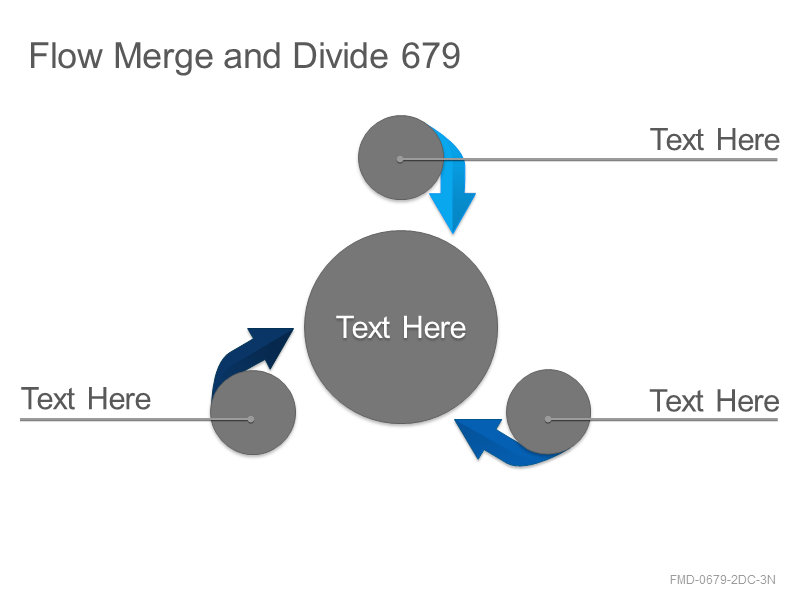 Flow Merge and Divide 679