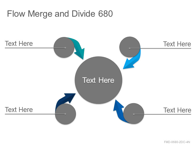 Flow Merge and Divide 680