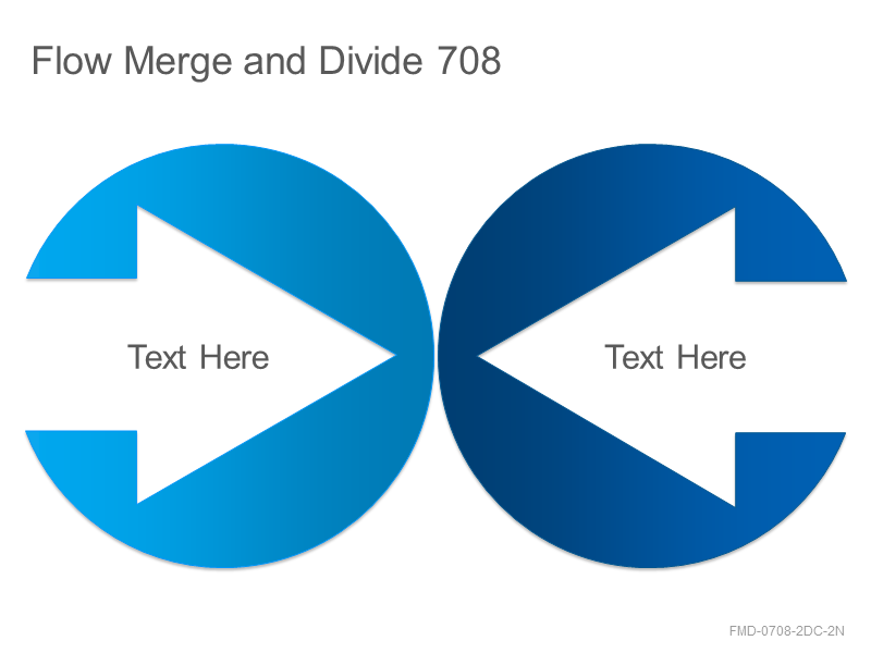 Flow Merge and Divide 708
