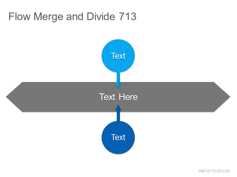 Flow Merge and Divide 713