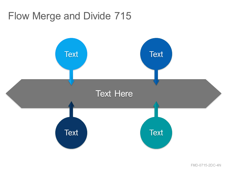 Flow Merge and Divide 715
