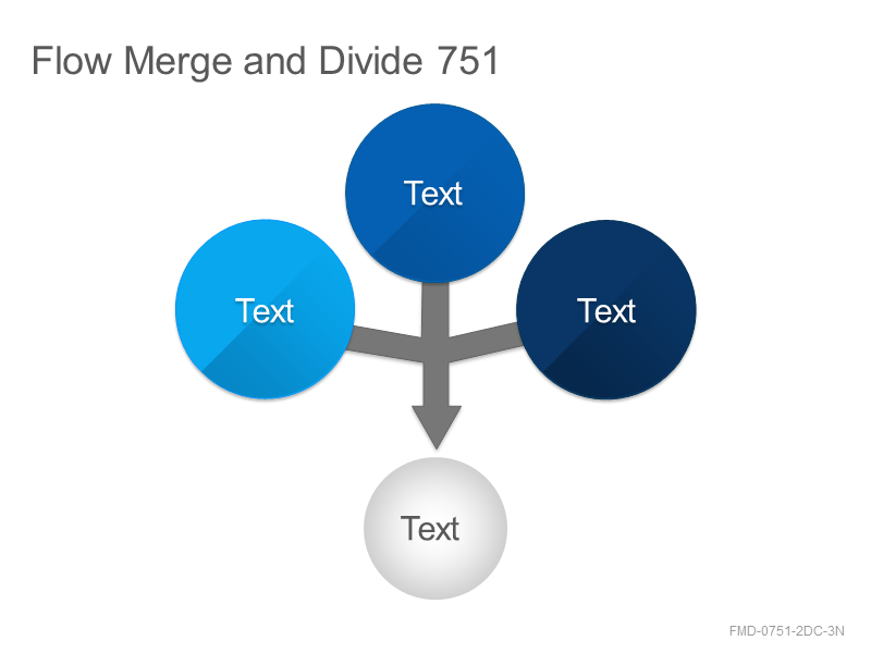 Flow Merge and Divide 751