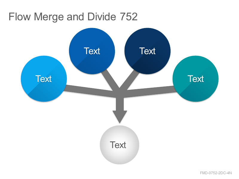 Flow Merge and Divide 752