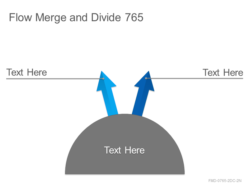 Flow Merge and Divide 765