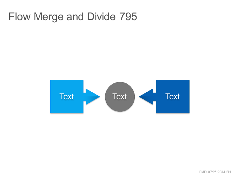 Flow Merge and Divide 795