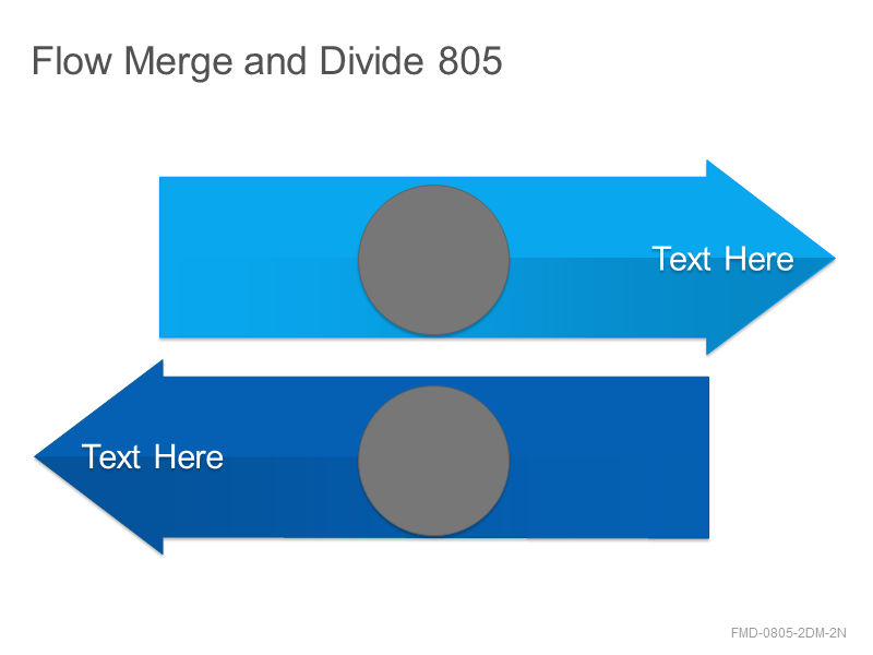 Flow Merge and Divide 805
