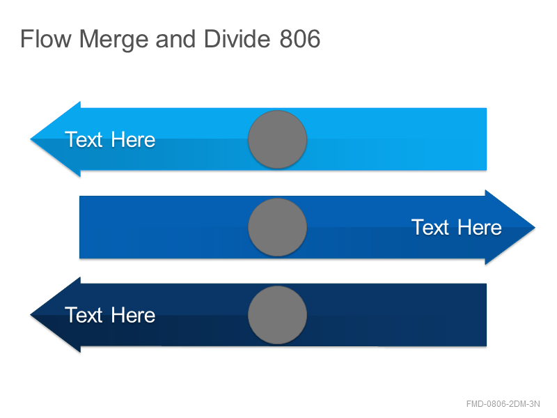 Flow Merge and Divide 806