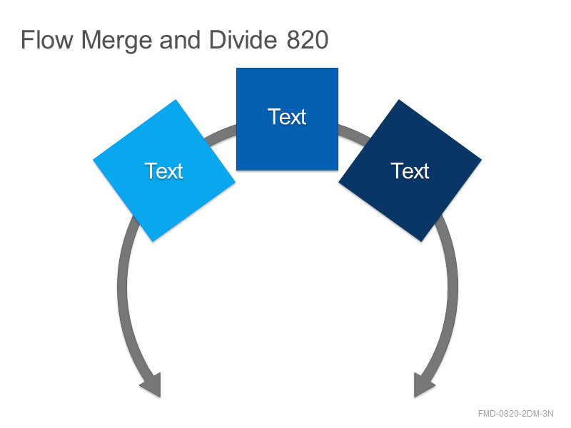 Flow Merge and Divide 820