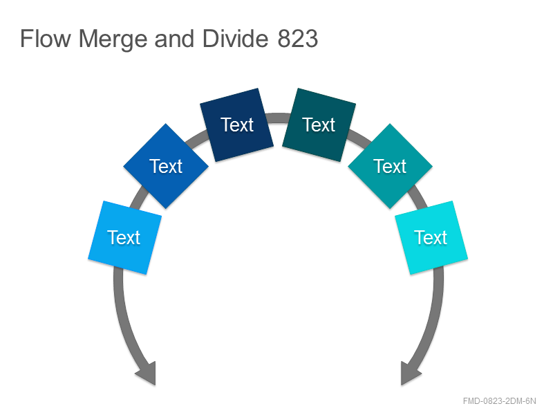 Flow Merge and Divide 823