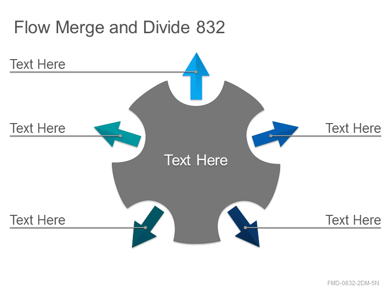 Flow Merge and Divide 832