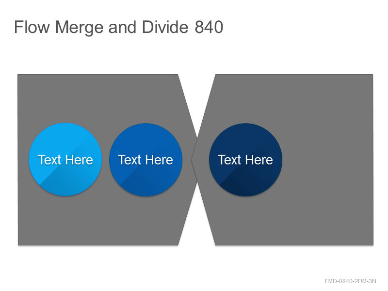 Flow Merge and Divide 840