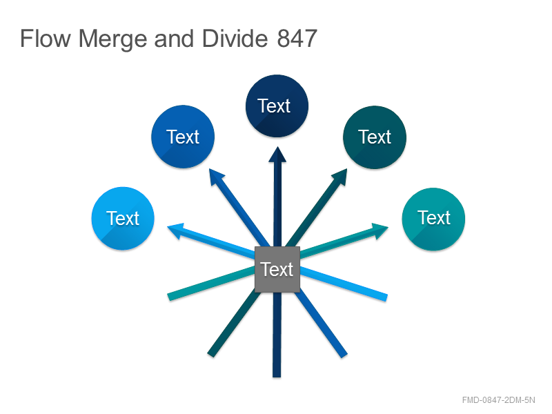 Flow Merge and Divide 847