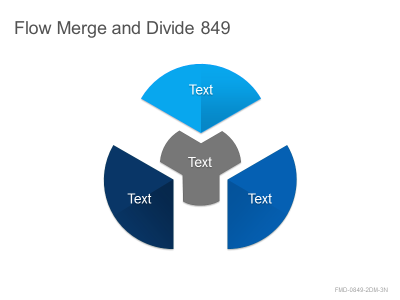 Flow Merge and Divide 849