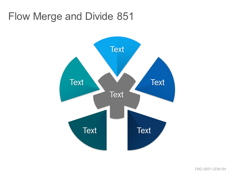 Flow Merge and Divide 851