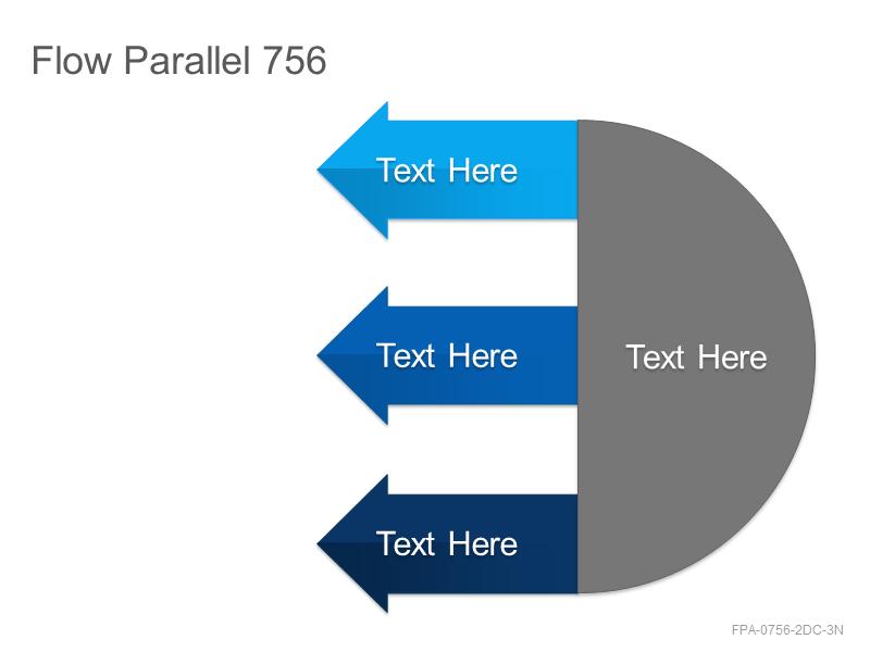 Flow Parallel 756